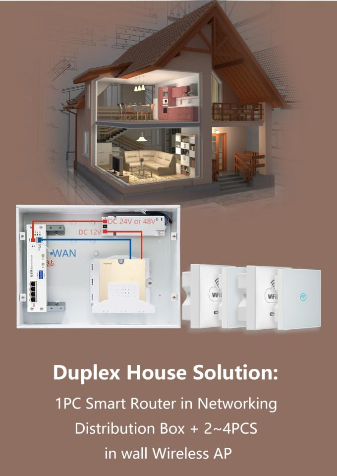 Full Coverage Smart Home Router With WLAN Controller / PoE